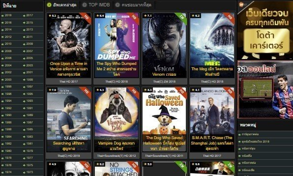 Police Shut Down Movie2free.com – Thailand's Most Popular Pirate Site Following Hollywood Request